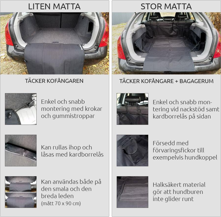 Skyddsmattor till kofångare och bagagerum